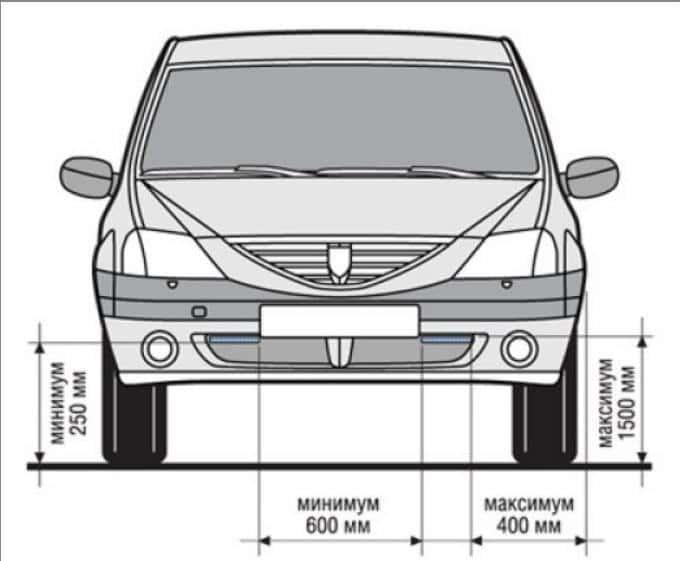 Схема расположения дневных ходовых огней на автомобиле
