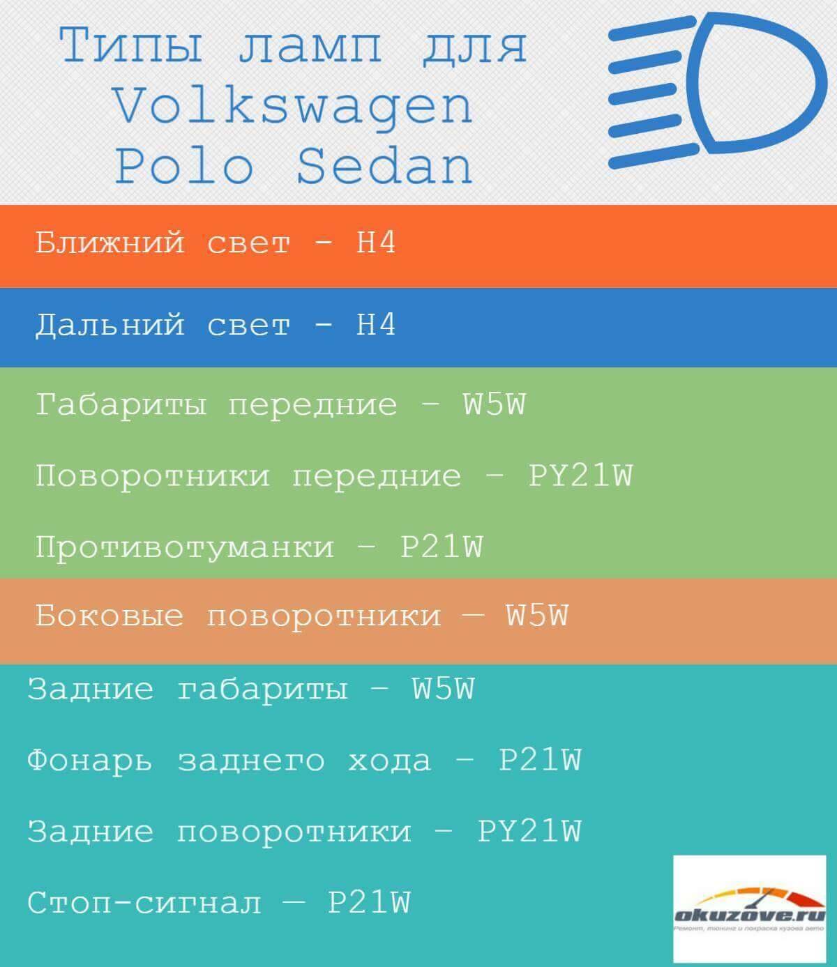 лампочка ближнего света на volkswagen polo seda