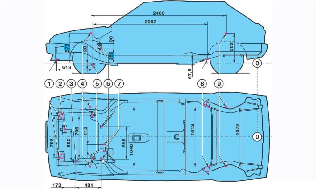 Основные геометрические размеры ВАЗ 2108/2109