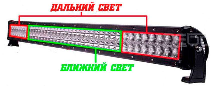 Комбинированные светодиодные люстры являются оптимальным решением для установки на крышу