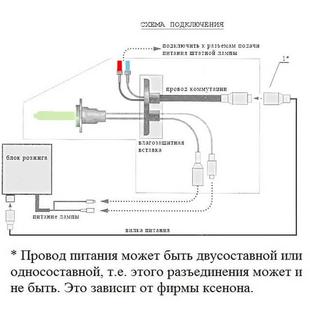 Схема подключения ксеноновых ламп