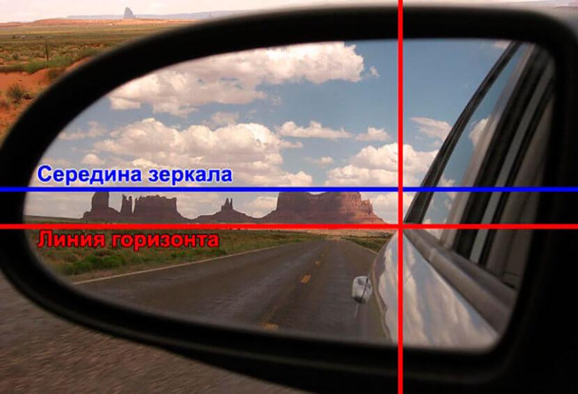 Как отрегулировать зеркала в машине