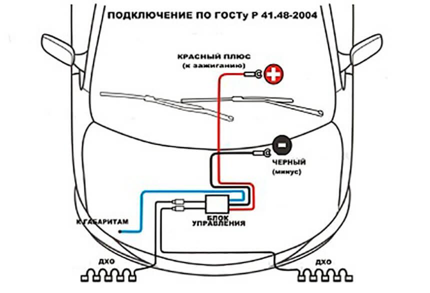 Подключение блока управления ДХО на Lada Priora показано на схеме.