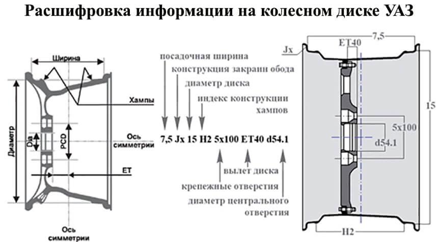 Пример маркировки диска УАЗ