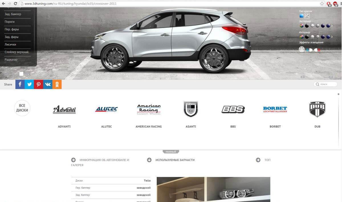 Выбор модели авто для моделирования