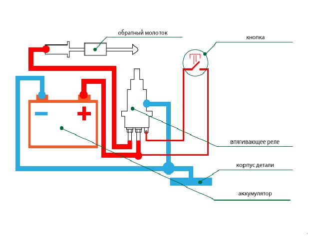 Схема споттера из микроволновки своими руками