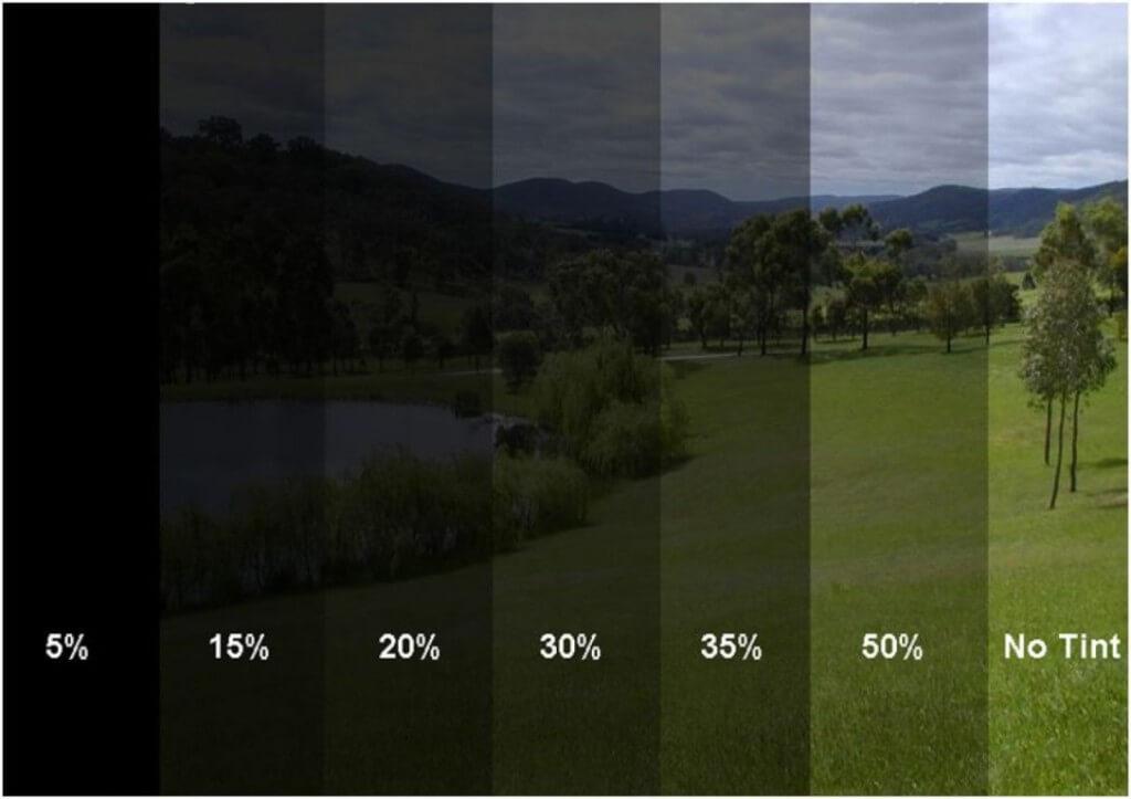 Процент пропускай световых лучей тонировочных пленок