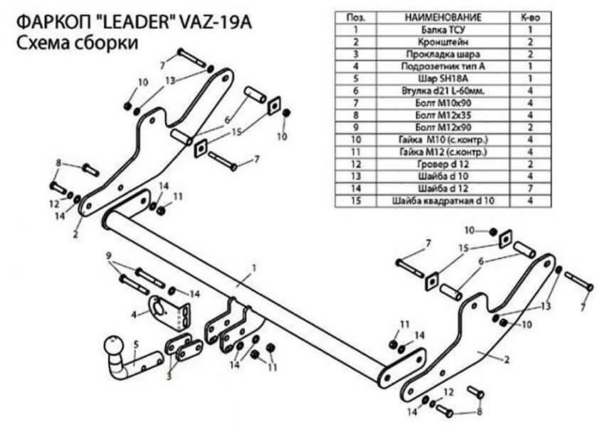 Модель «Лидер Плюс VAZ — 19A» - схема сборки + комплектация