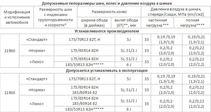 Шины купить в спб зимние шипованные 215 16 с