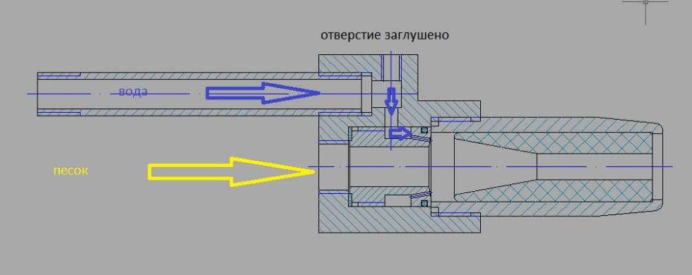 Конструкция насадки на Керхер для пескоструйной обработки