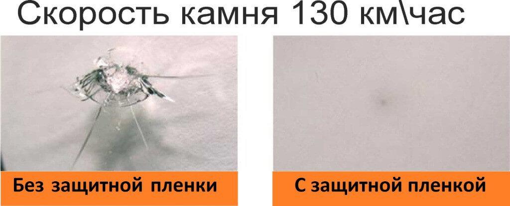 Защита лобового стекла