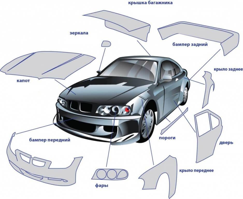 Оклейка автомобиля защитными пленками