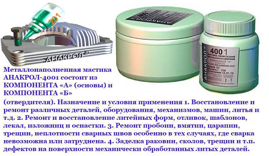 Анакрол® 4001