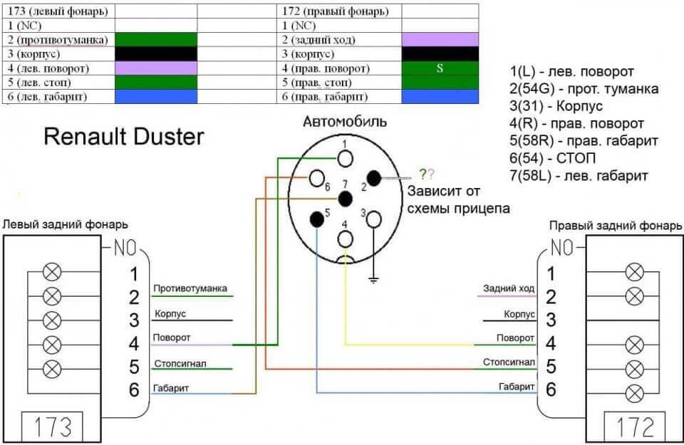 Электрическая схема подключения фаркопа на Дастер