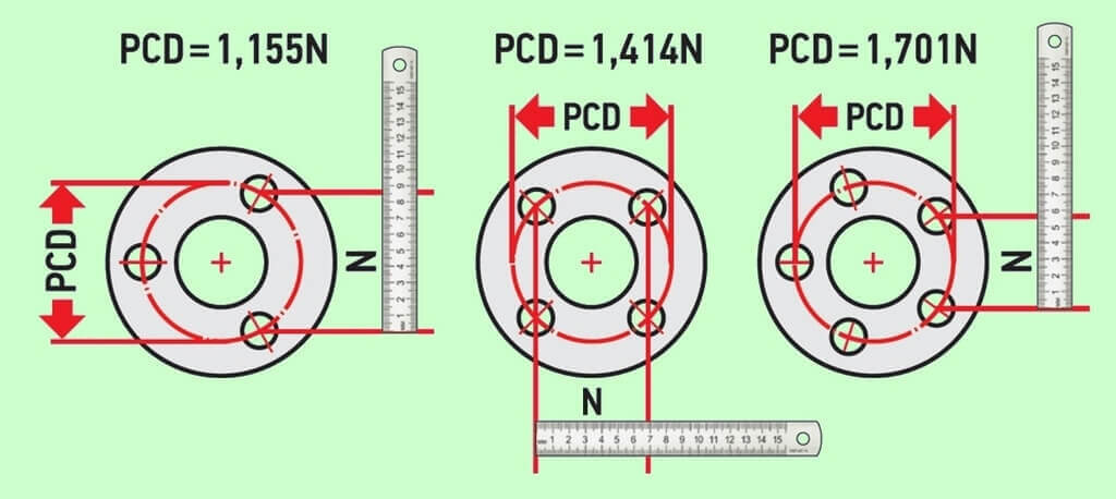 Разболтовка колесных дисков