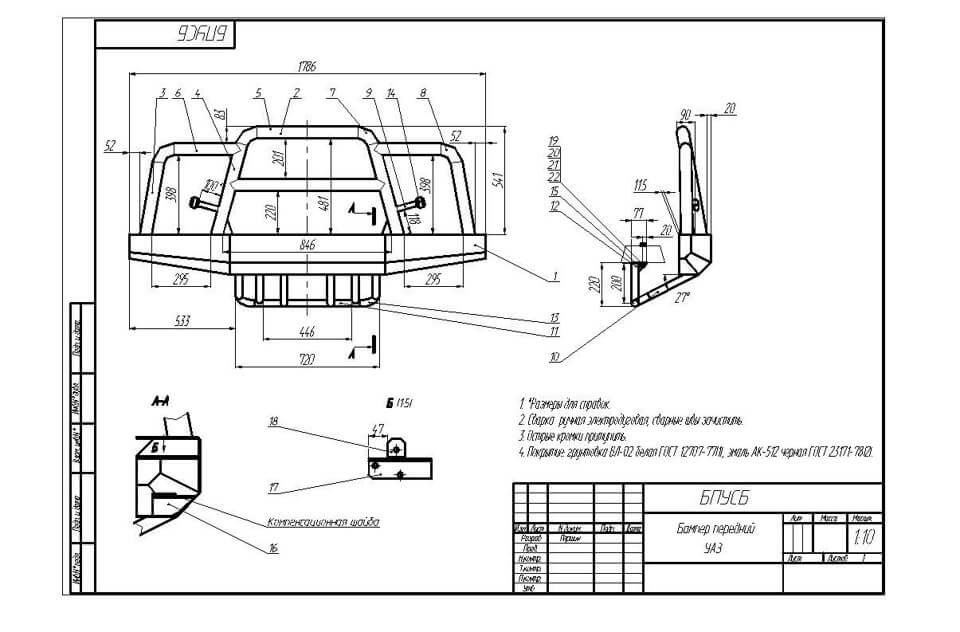 Кенгурятник своими руками для УАЗ 469