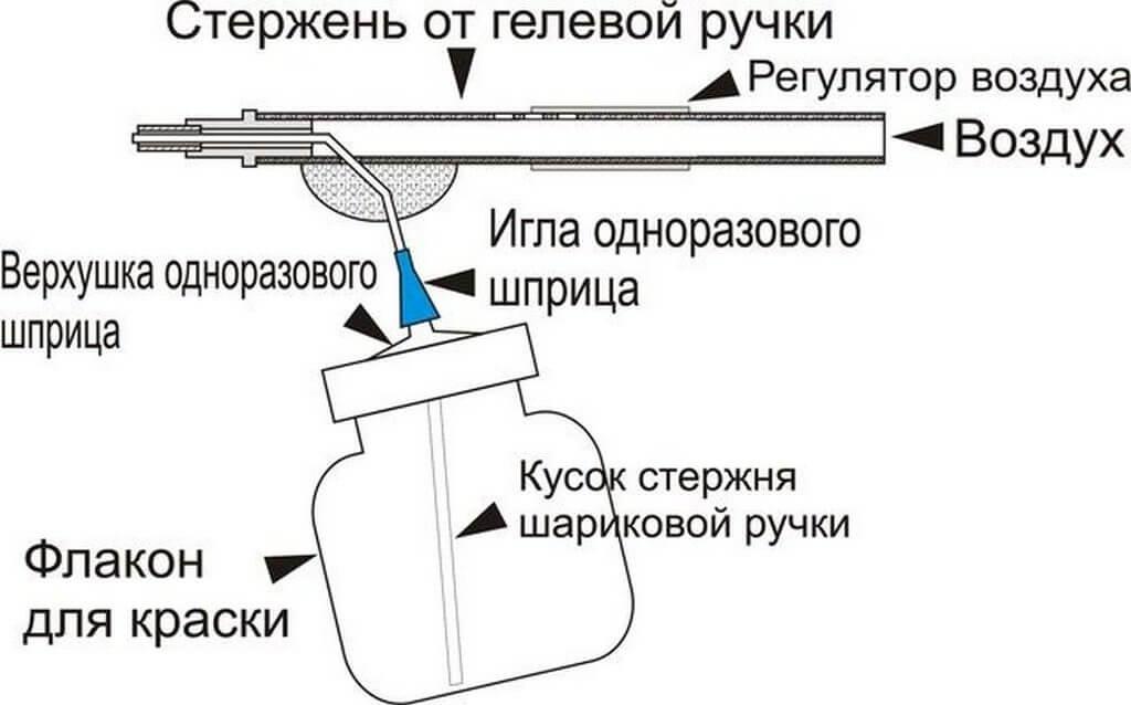 Схема краскопульта из ручки