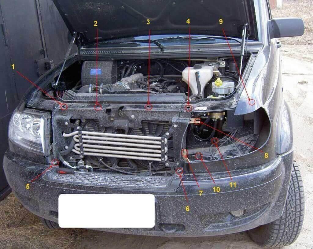 Демонтаж блок-фары на УАЗ