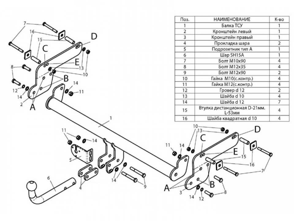 Схема фаркопа для «Дастер»