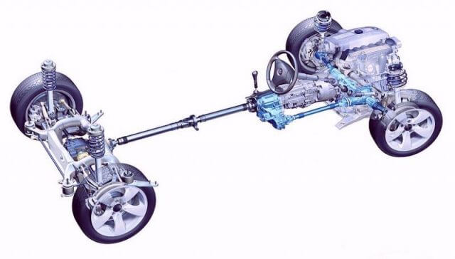 Различают несколько видов трансмиссии: механическая (наиболее распространена), электрическая, гидрообъемная и комбинированная