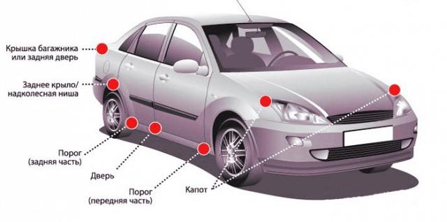 Именно от нее зависит срок службы автомобиля, и именно на несущую систему приходятся все нагрузки, которым подвергается автомобиль во время движения